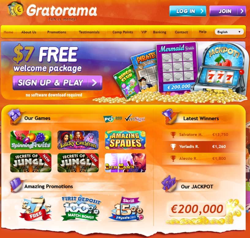 Visit Обзор казино Gratorama