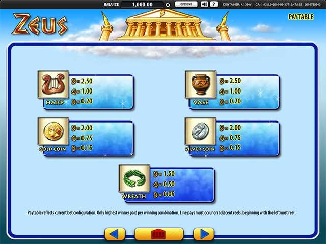 topgames_8_1848901843zeus-slot-images-4.jpg
