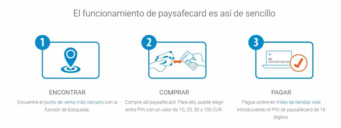 paysafecard-pagos-casino