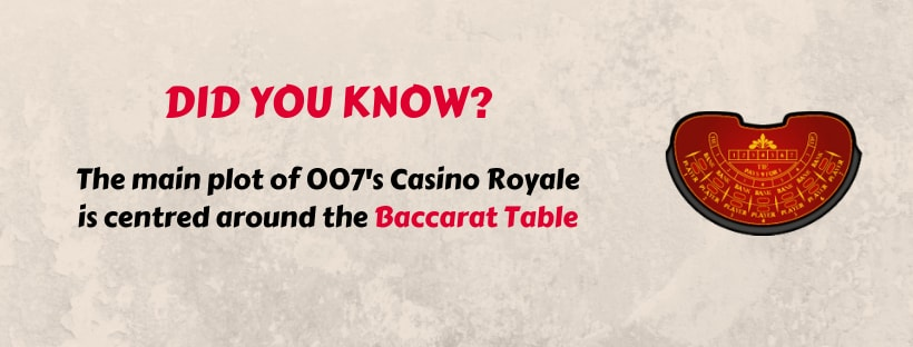 Baccarat Facts | CasinoTopsOnline