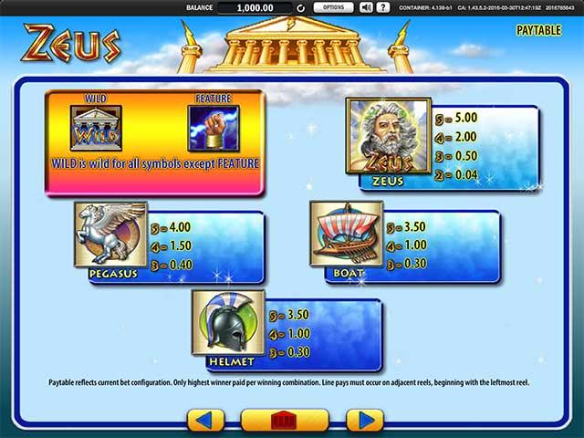topgames_8_1788814953zeus-slot-images-3.jpg