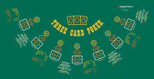 three card poker table | CasinoTopsOnline