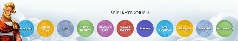 Casino-Gods-Spielekategorien