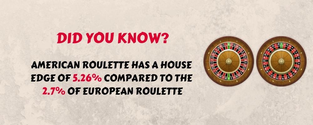 european vs american roulette house edge