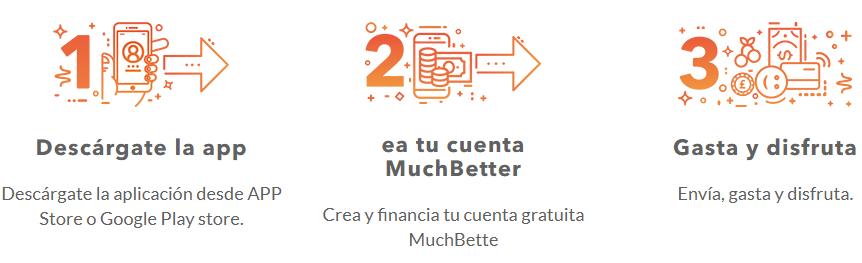muchbetter-cto