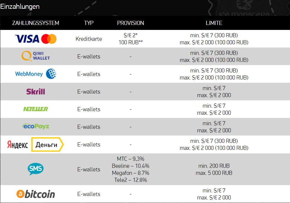 Payments table