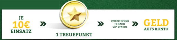 OnlineCasino-Deutschland-Treuepunkte