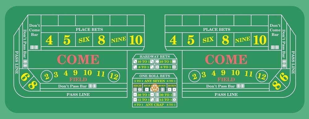 Tavolo gioco dei dadi