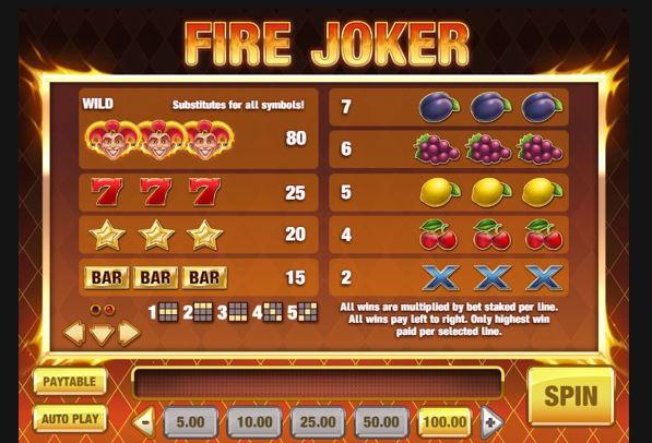 Spiele Jugglenaut - Video Slots Online