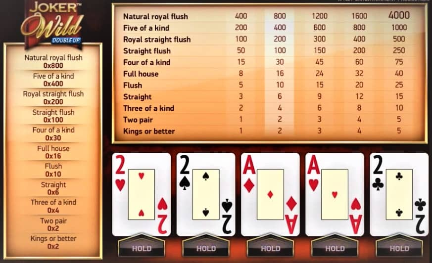 casinos-video-poker-cto