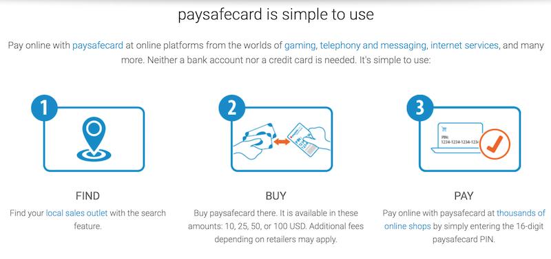 PaysafeCard 欧洲预付卡:在线博彩娱乐与电子游戏必备