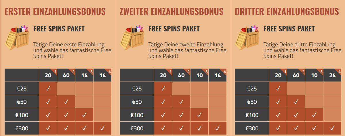 Jefe Freispiele Bonus